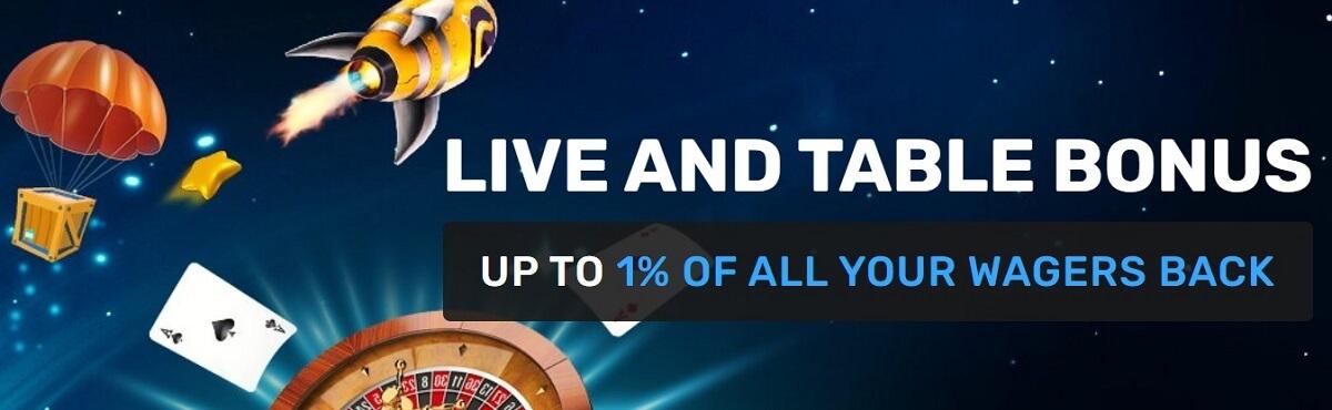 winz live and table bonus